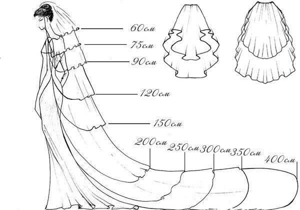 Нужна ли фата невесте