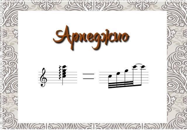 Музыкальное украшение
